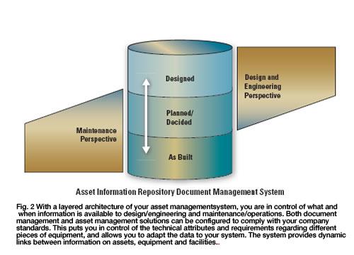 asset_information
