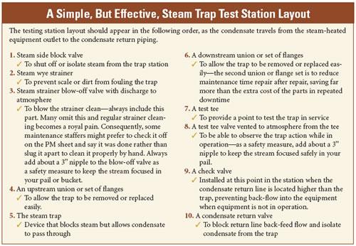 0207_um_steamtrap2