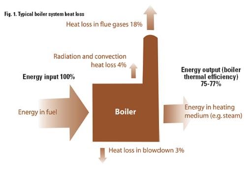 0307_boiler_img2