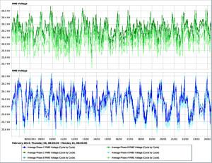 ASCO_Power_Power_Quality_Analytics_2